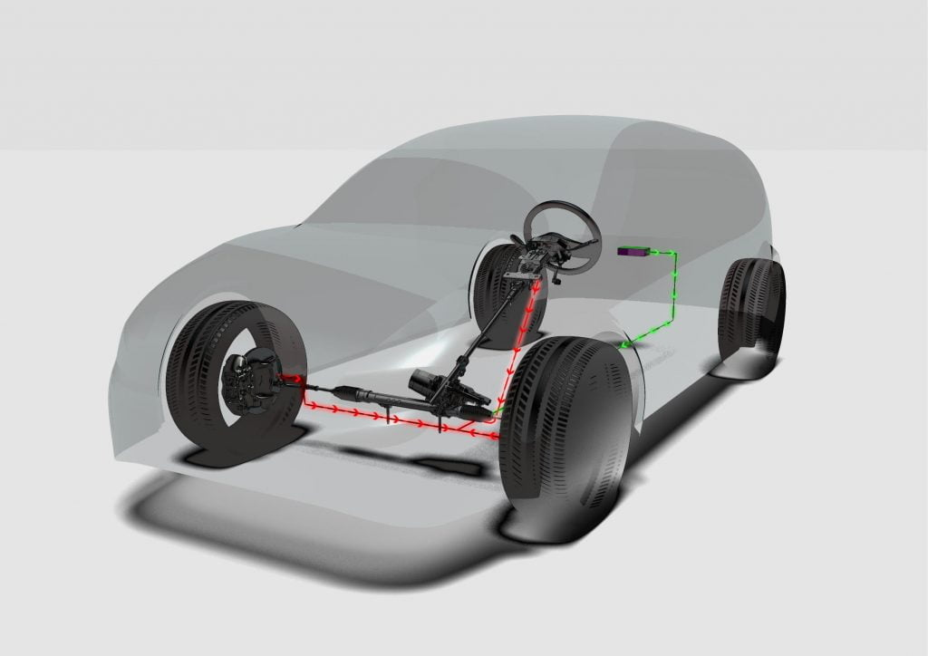IOT-vehicle