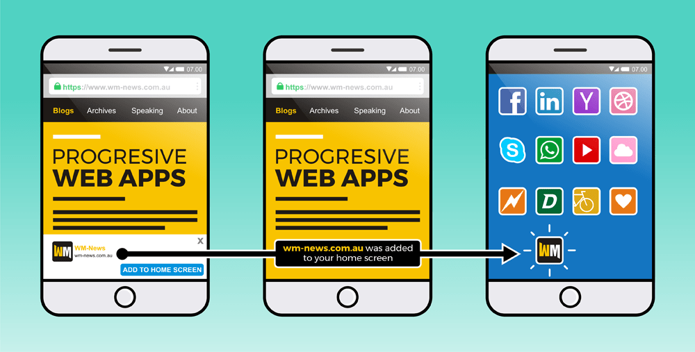 Why-Progressive-Web-Apps-Are-Taking-Over_(website)
