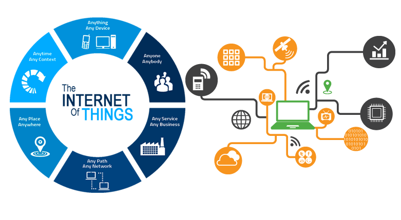 Getting started with IOT-1